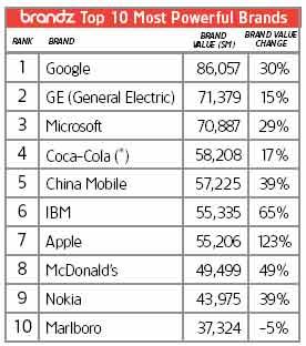 ranking_marcas.jpg